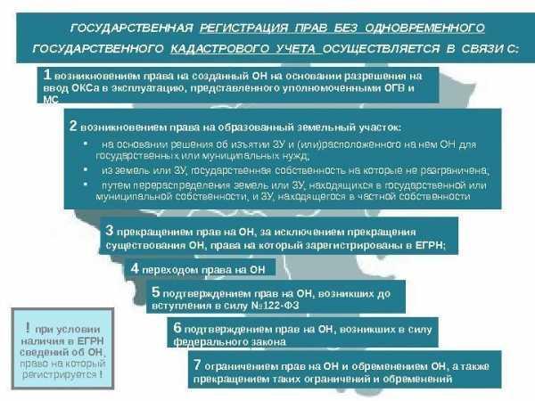 государственного кадастрового учета земельных участков